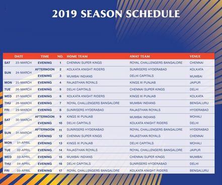 IPL 12 schedule